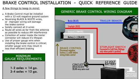 Brake Control Installation Guide