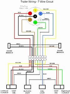 Forest River Brookstone Rv Wiring Diagrams : 7 pin trailer wiring connector diagram forest river ~ A.2002-acura-tl-radio.info Haus und Dekorationen