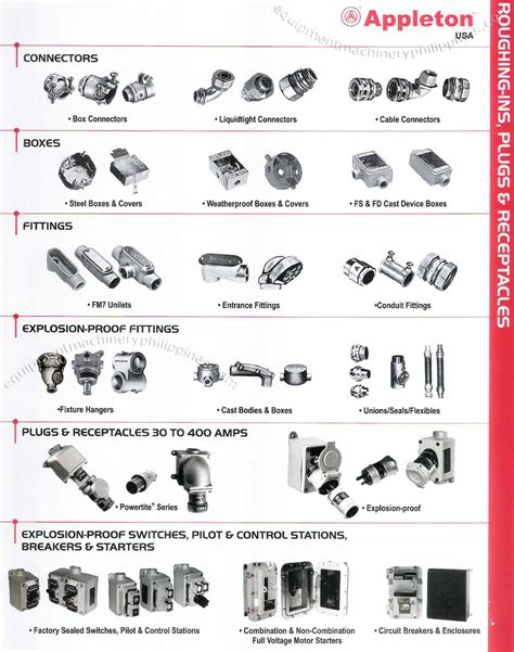 Appleton Connectors, Boxes, Fittings, Explosion Proof