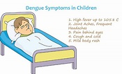 What are Dengue Fever Symptoms? Early Signs of Dengue