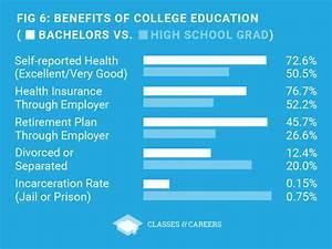 Online Colleges, Online Degree Programs   ClassesandCareers