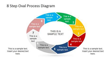 8 steps oval process diagram for powerpoint slidemodel