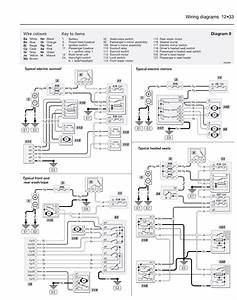 Renault Megane Grand Coupe User Wiring Diagram
