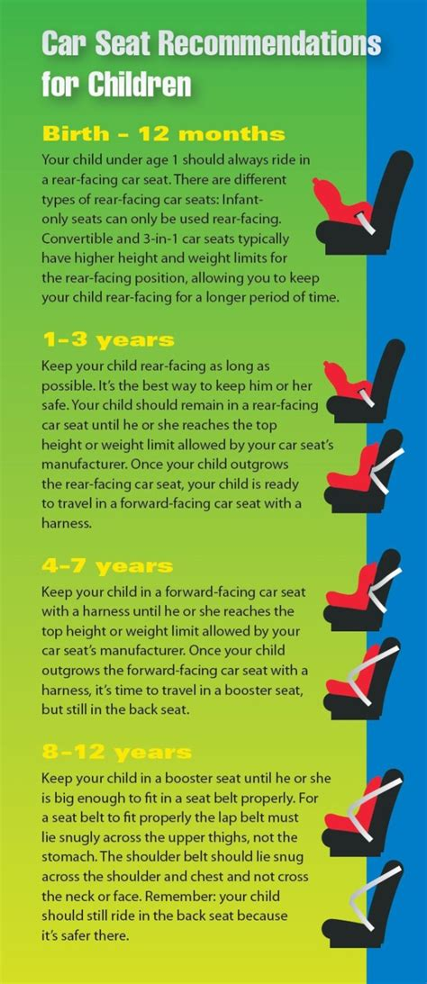 recommended height  weight  front facing car seat brokeasshomecom