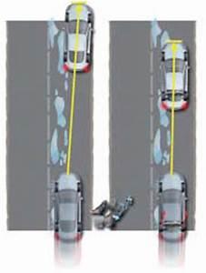4 Roues Directrices : transmission 4control 4 roues directrices par renault ~ Medecine-chirurgie-esthetiques.com Avis de Voitures