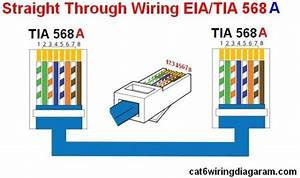 Cat5e Cat6 Wiring Diagram