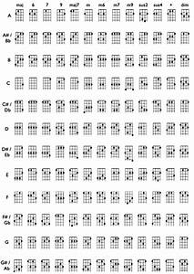 Music - Generating Ukulele Chord Diagrams - Tex