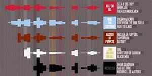 Music Visualization  Notation For Effective Business Designvia  Mindjet Blogs