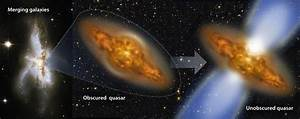 Real Real Black Hole Quasar - Pics about space
