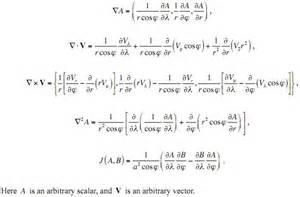 Complex Calculus Problem