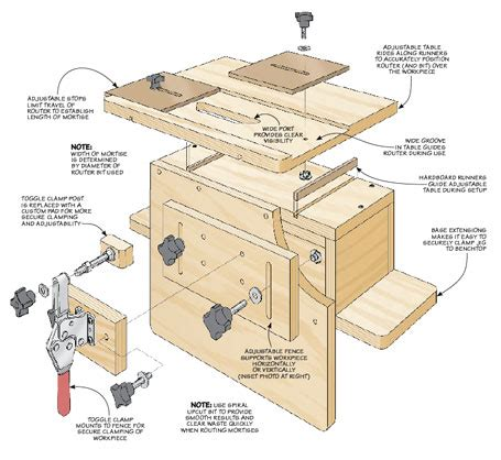 router mortising jig woodsmith plans