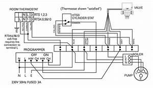 Zonar V3 Wiring Diagram