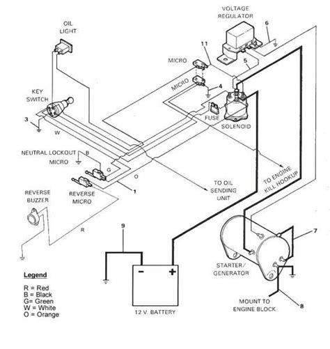 ezgo pds 36v battery wiring diagram 36 volt solenoid