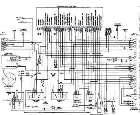 2013 Jeep Wrangler Wiring Diagram by 1994 Jeep Wrangler Fuse Box Diagram Wiring Diagram Database