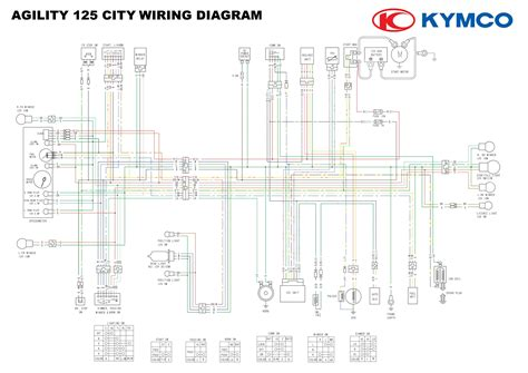 agility brake controller wiring diagram yamaha g2 wire diagram