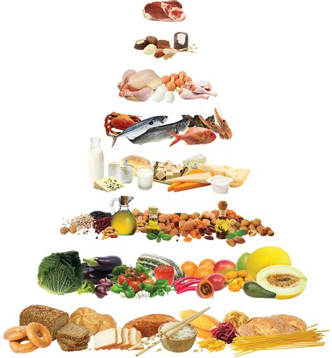 what is the mediterranean diet trim club