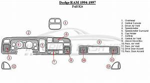 Dodge Ram 1994