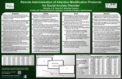 modification si e social association 2013 la jolla anxiety and depression association of