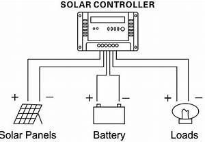 solar charge controller working using microcontroller With solar charge controller wiring