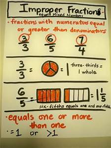 Percent Charts Of Fractions 17 Best Images About Anchor Charts Fractions On