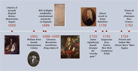 rule britannia  english empire