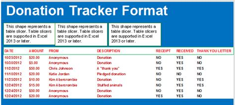 simple donation tracker format  excel budget templates