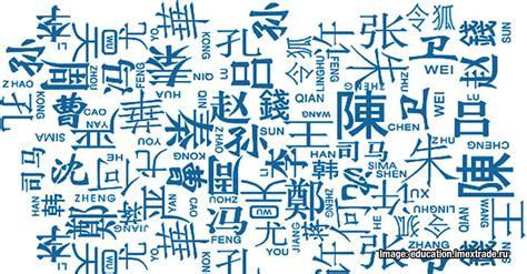 Meanings And Facts Of Most Common Chinese Surnames In