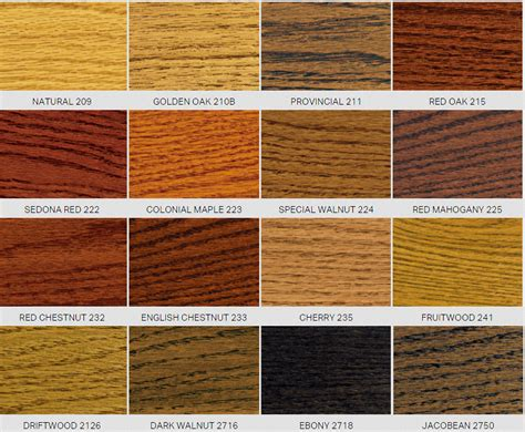 hardwood floor colors hardwood floor stain color chart wood floors