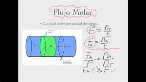 Flujo M U00e1sico