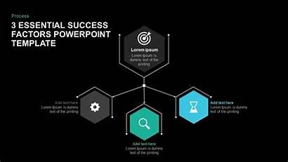 Powerpoint Success Template Factors Essential Ppt Slides
