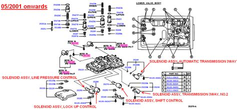 check vsc light need to replace transmission page 6 clublexus lexus forum discussion