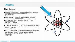 Atoms Lesson Plan  U2013 A Complete Science Lesson Using The 5e