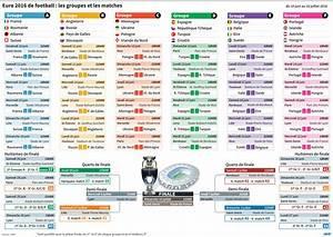 Euro 2016 : télécharger notre calendrier à imprimer