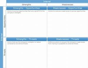 blank swot analysis template helloalive With swott analysis template