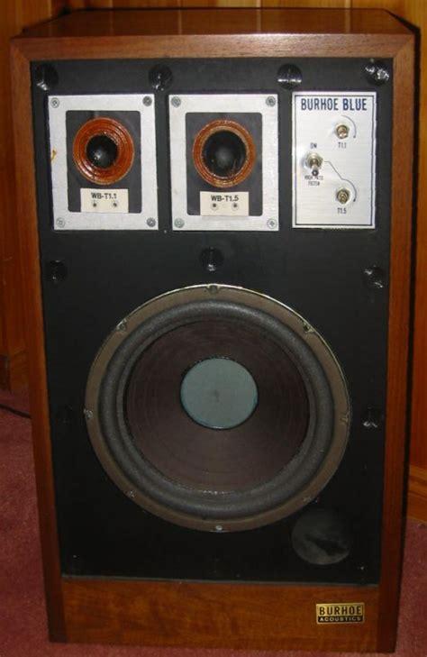 human speakers burhoe blue