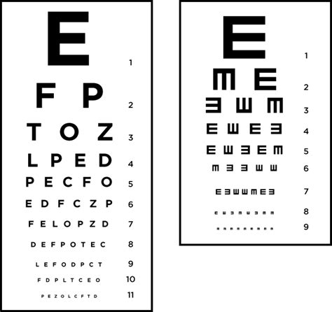 Image result for visual acuity chart