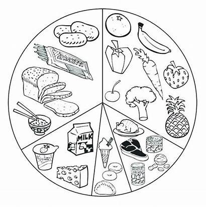Coloring Plate Healthy Pages Foods Printable Elegant