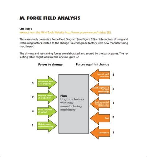 sample force field analysis template   documents