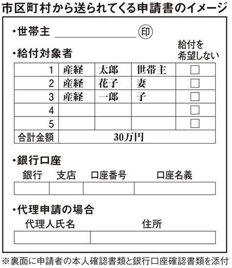 静岡 市 10 万 円 給付