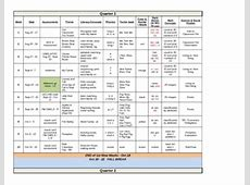 Kindergarten Yearly Curriculum Map by The Brain Tickler TpT
