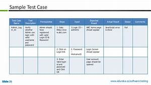 How To Write Test Cases For Manual Testing