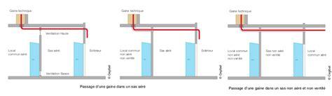 reglementation escalier logement collectif conduites d immeubles et conduites montantes gaz en collectif cicm grdf cegibat