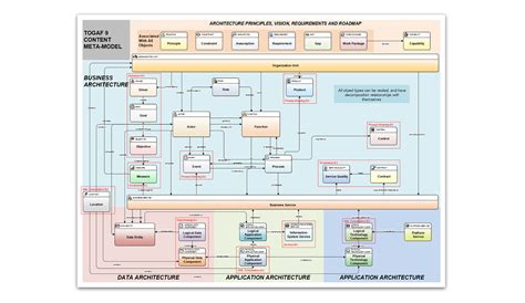 enterprise application diagram iserver for enterprise architecture orbus software
