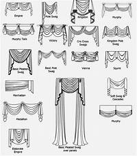types of valances Window swags and valance styles offered by CJ Interiors ...