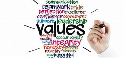 Values Company Valores Idea Commitment Define Development