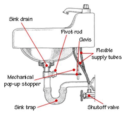 under sink plumbing diagram bathroom sink plumbing