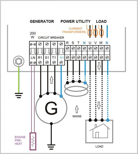 Residential Transfer Switch Wiring Diagram by Gallery Of Residential Transfer Switch Wiring Diagram Sle