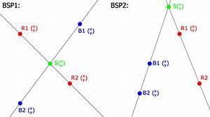 Schnittpunkt Zweier Geraden Berechnen : mp forum schnittpunkt zweier geraden anhand der koordinaten von 4 punkten matroids matheplanet ~ Themetempest.com Abrechnung