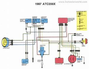Honda 200 3 Wheeler Wiring Diagram