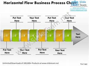 Ppt Horizontal Flow Business Pre Process Chart Power Point